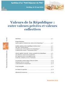 Les valeurs de la République : entre valeurs privées et valeurs collectives